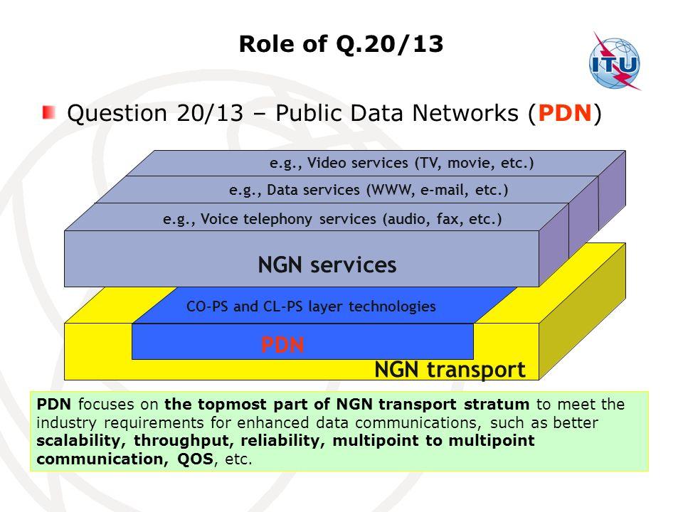 Question 20/13 – Public Data Networks (PDN)