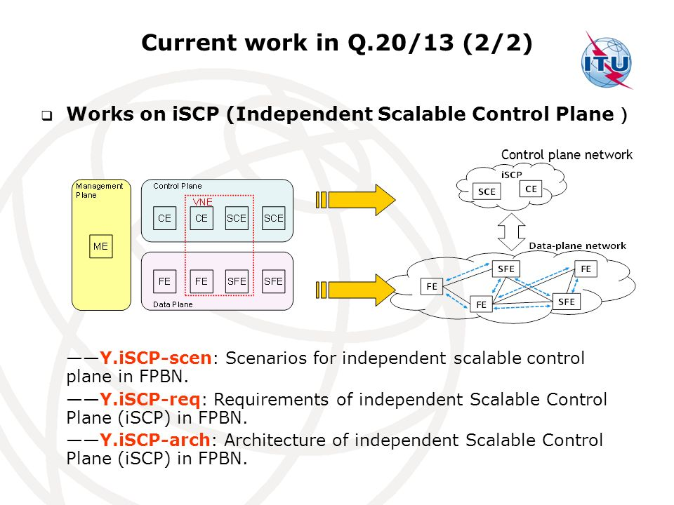 Current work in Q.20/13 (2/2)‏ Works on iSCP (Independent Scalable Control Plane)