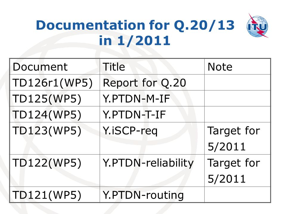 Documentation for Q.20/13 in 1/2011