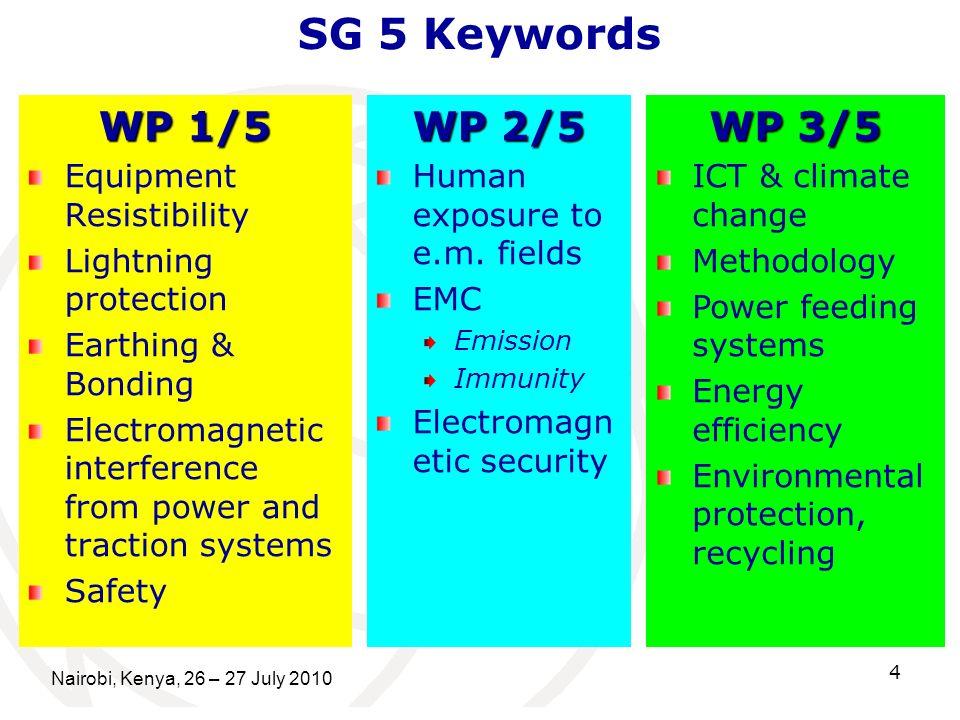 SG 5 Keywords WP 1/5 WP 2/5 WP 3/5 Equipment Resistibility