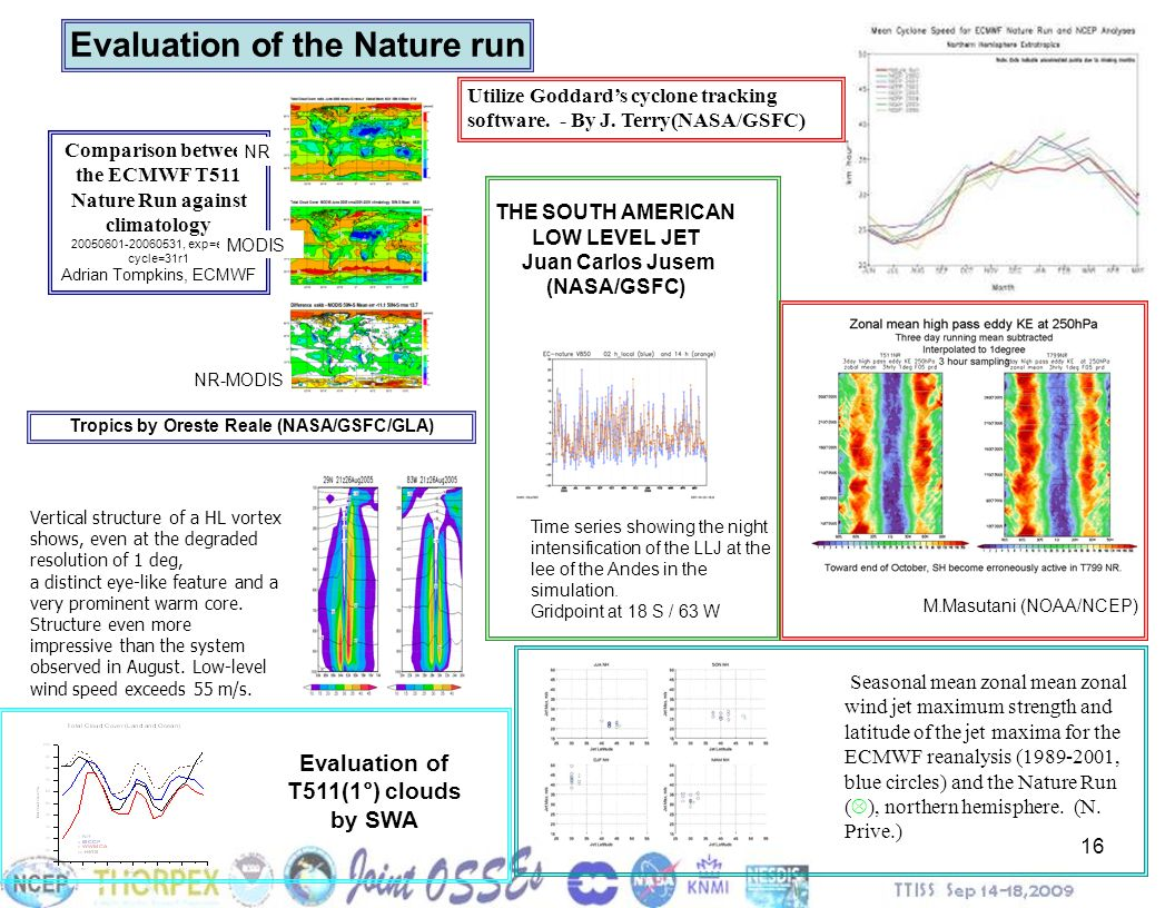 Evaluation of the Nature run