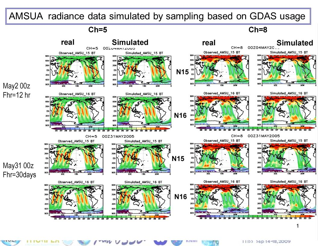 AMSUA radiance data simulated by sampling based on GDAS usage