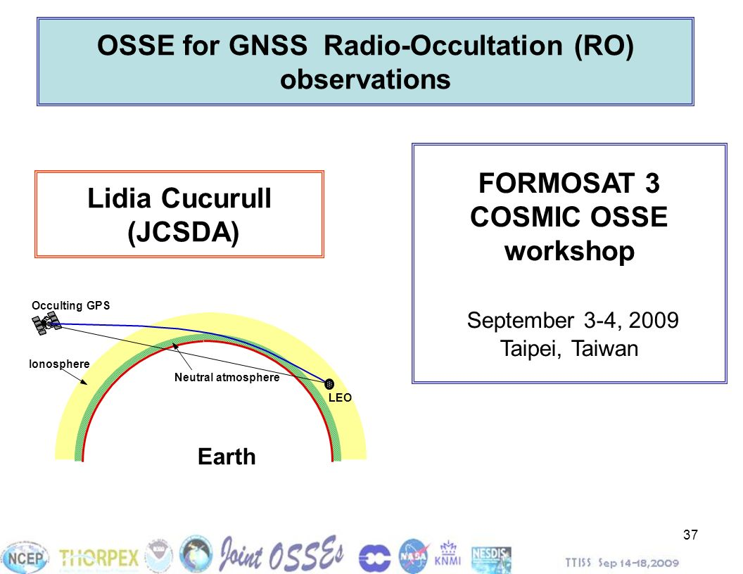 OSSE for GNSS Radio-Occultation (RO) observations