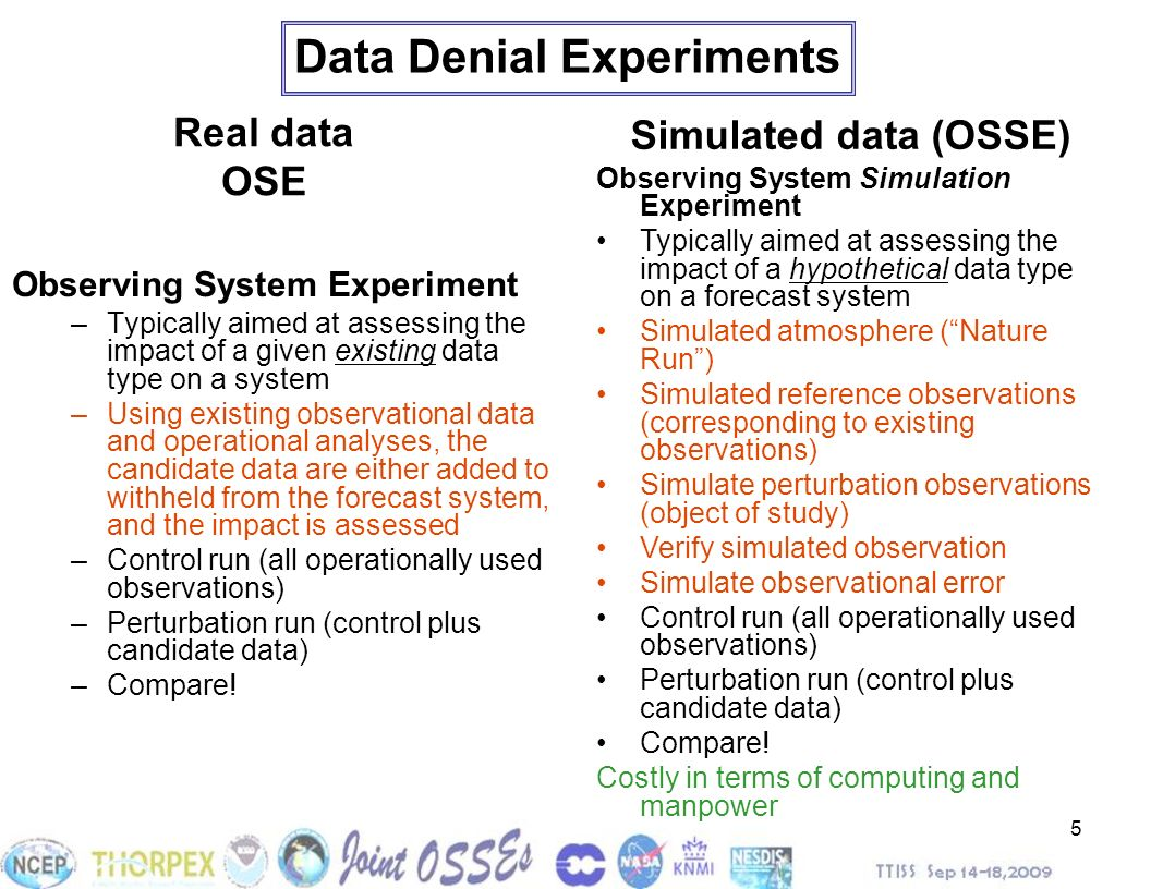 Data Denial Experiments