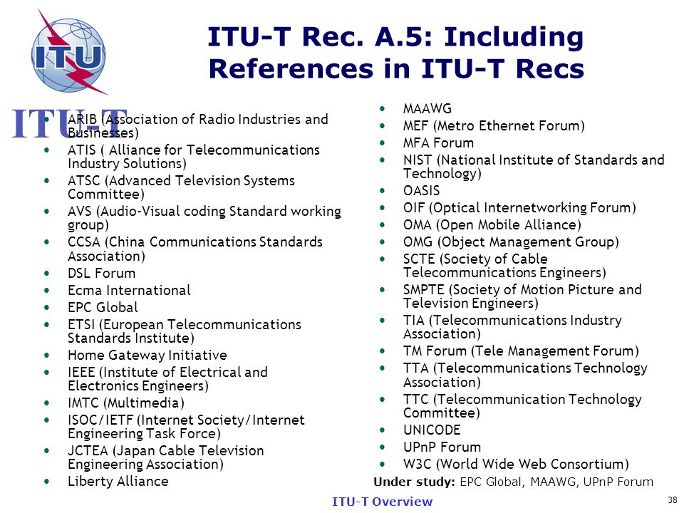 ITU-T Rec. A.5: Including References in ITU-T Recs