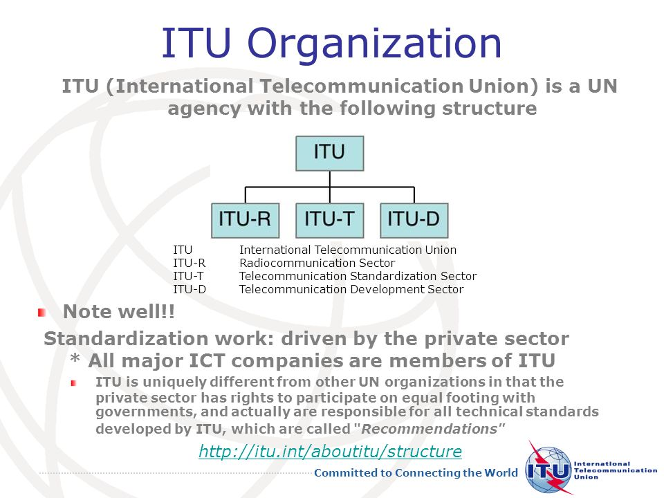 ITU Organization ITU (International Telecommunication Union) is a UN agency with the following structure.