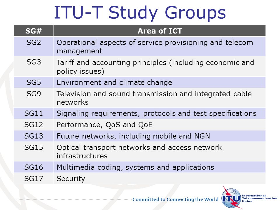 ITU-T Study Groups SG# Area of ICT SG2