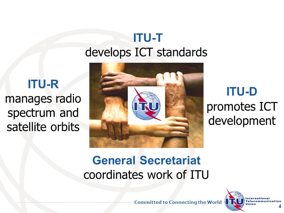 develops ICT standards