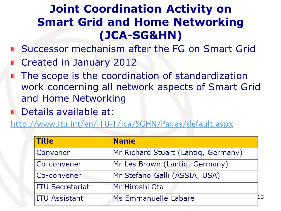 Joint Coordination Activity on Smart Grid and Home Networking (JCA-SG&HN)