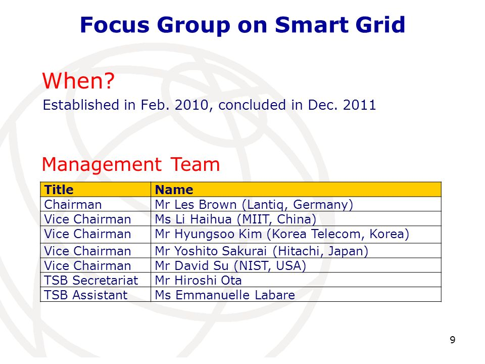 Focus Group on Smart Grid