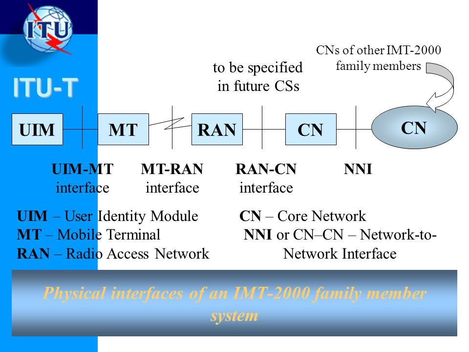 Physical interfaces of an IMT‑2000 family member system