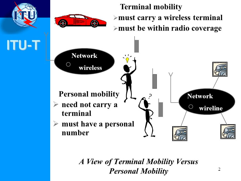 A View of Terminal Mobility Versus Personal Mobility