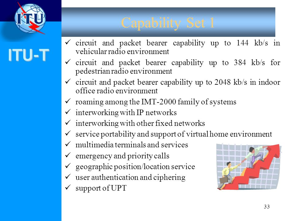 Capability Set 1 circuit and packet bearer capability up to 144 kb/s in vehicular radio environment.