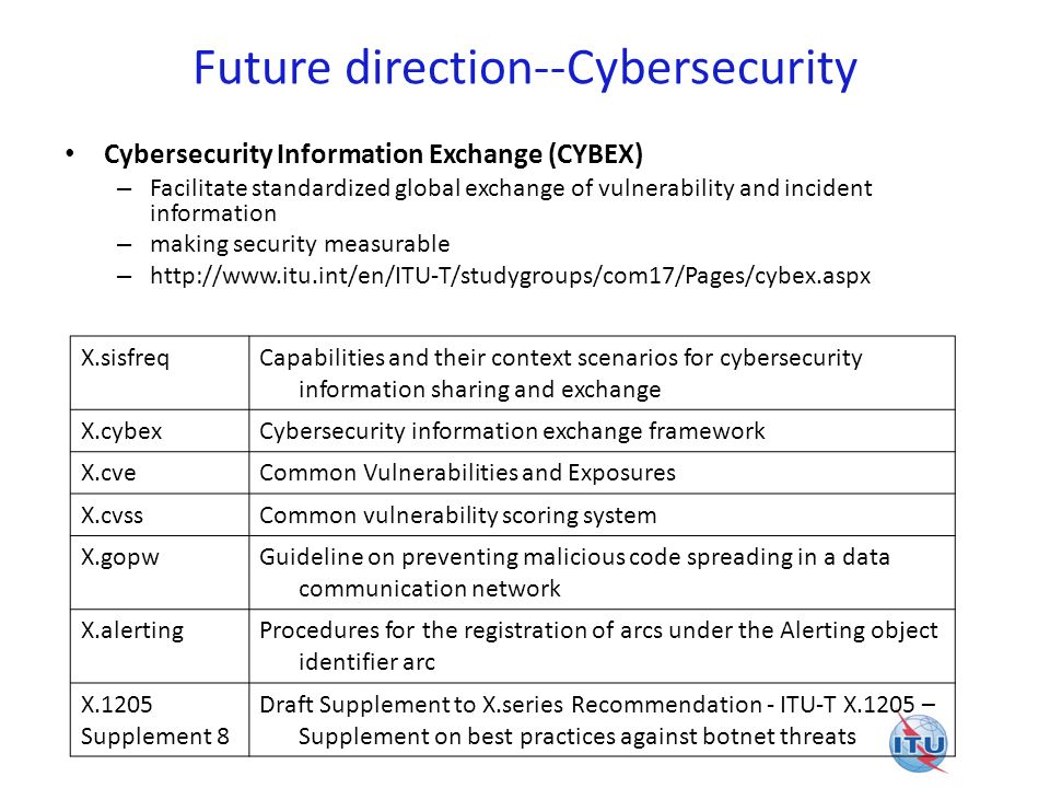 Future direction--Cybersecurity