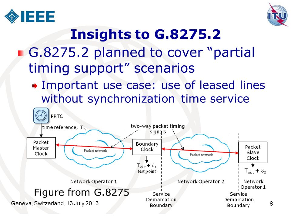 G.8275.2 planned to cover partial timing support scenarios