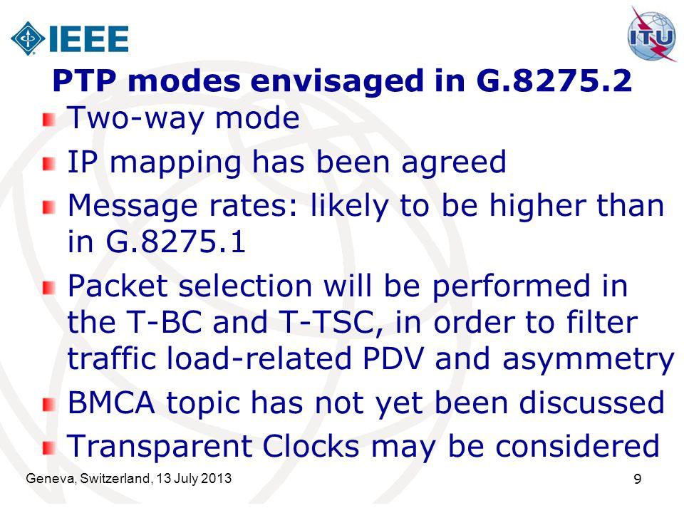 PTP modes envisaged in G.8275.2