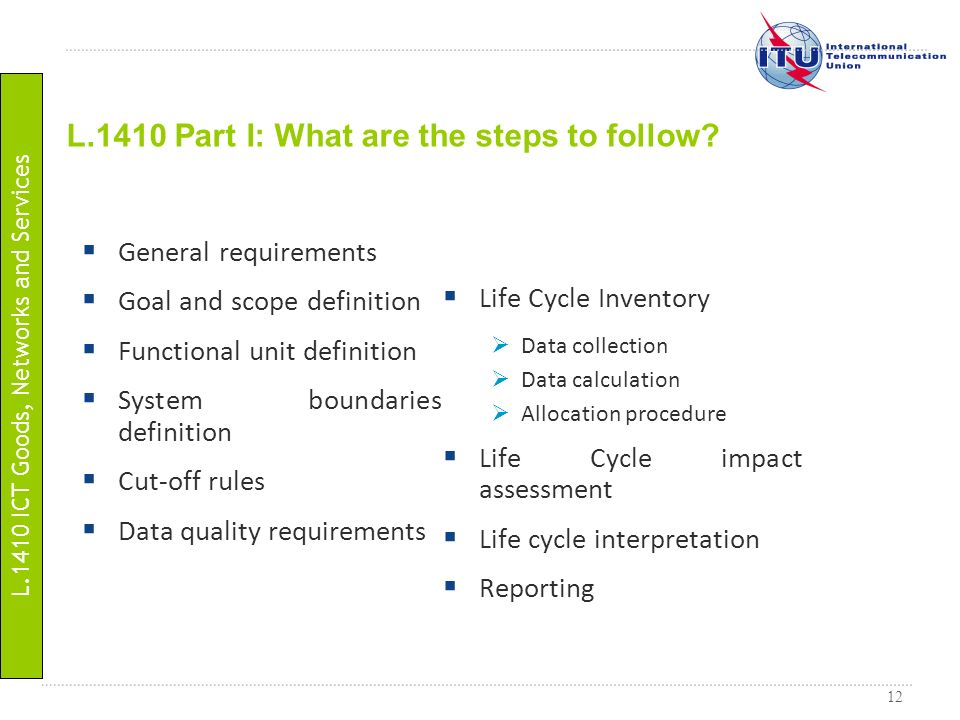 L.1410 Part I: What are the steps to follow