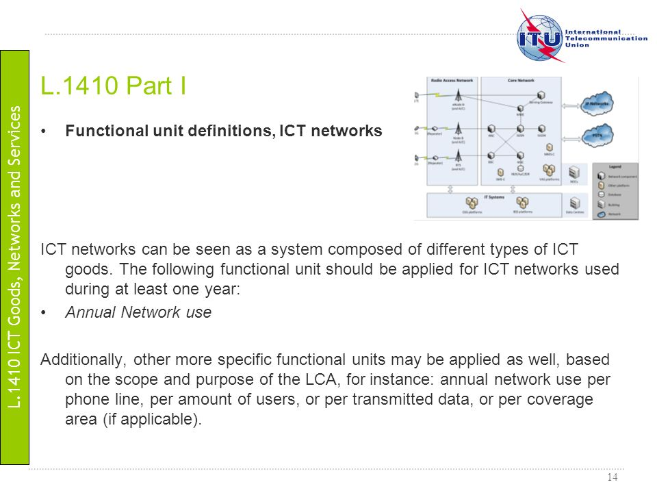 L.1410 ICT Goods, Networks and Services
