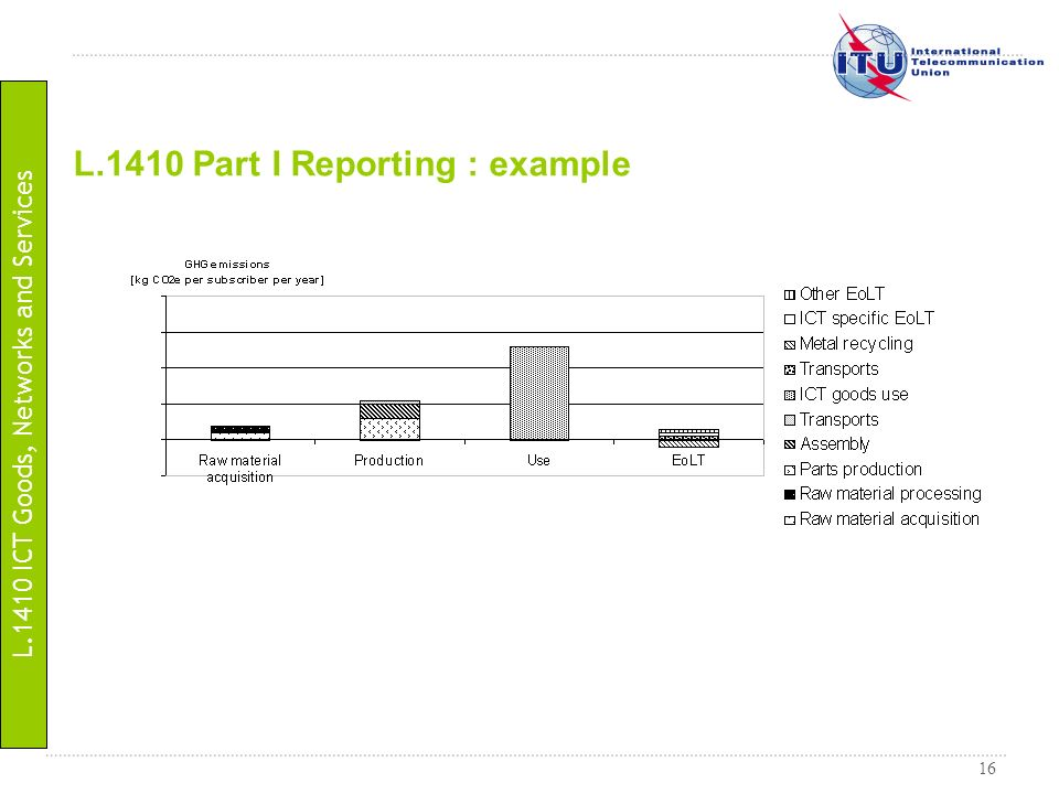 L.1410 Part I Reporting : example