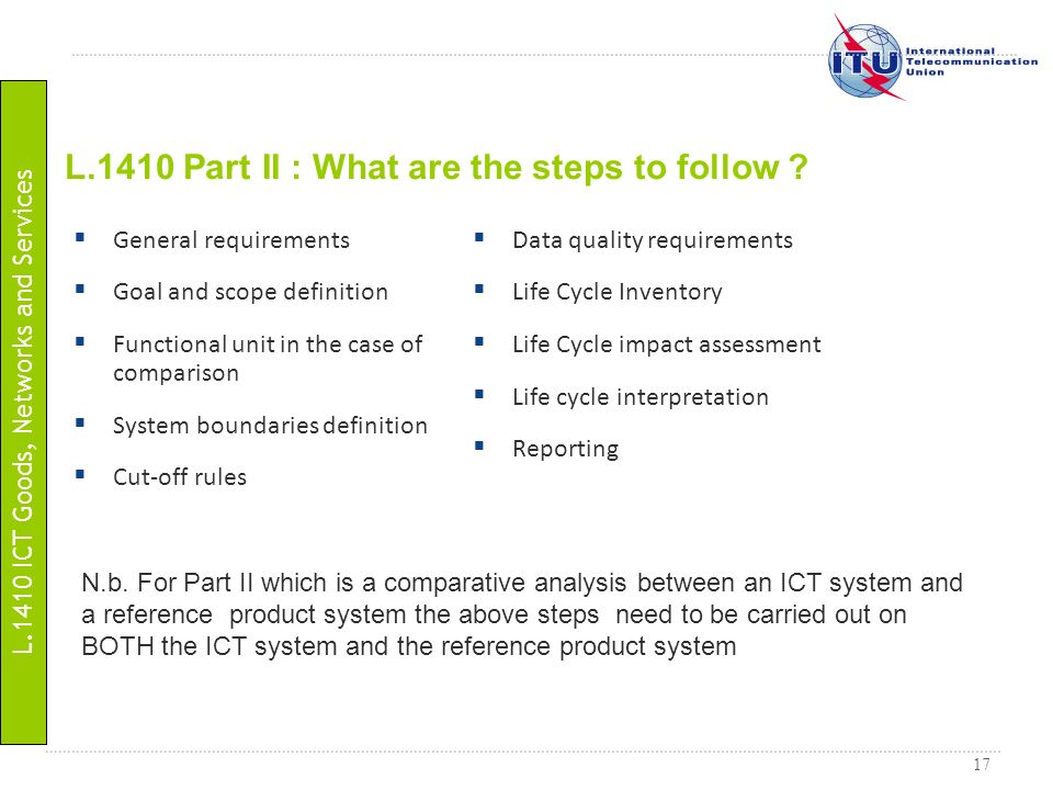 L.1410 Part II : What are the steps to follow