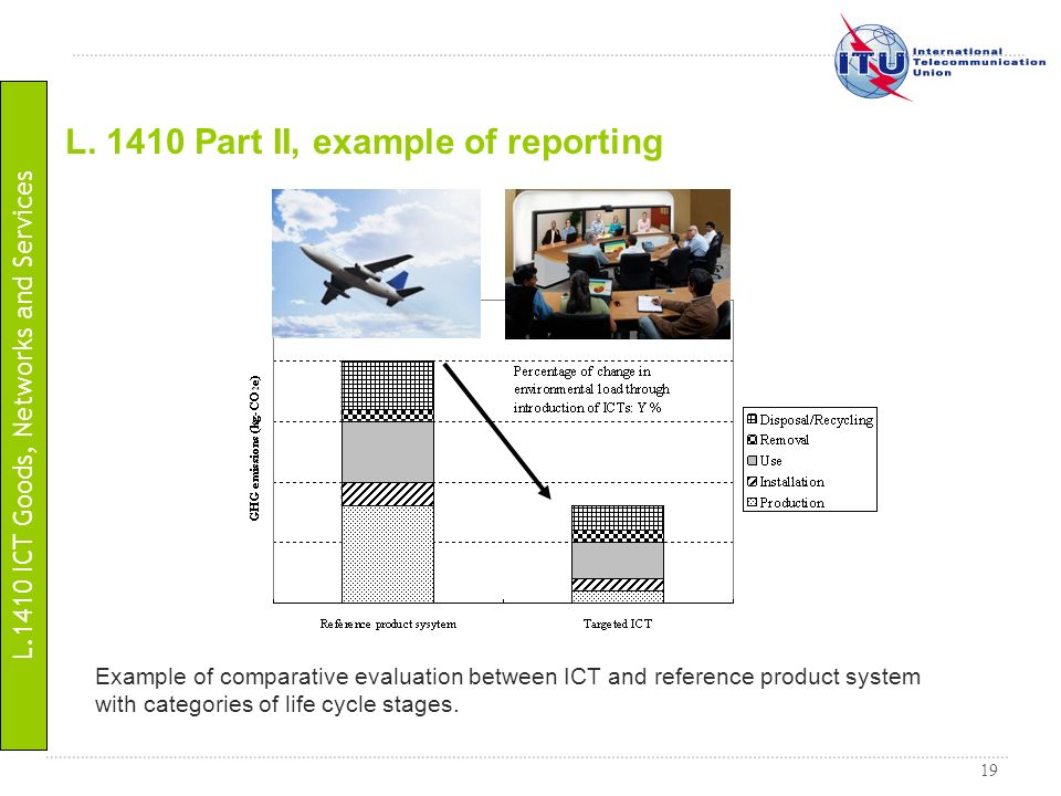 L. 1410 Part II, example of reporting