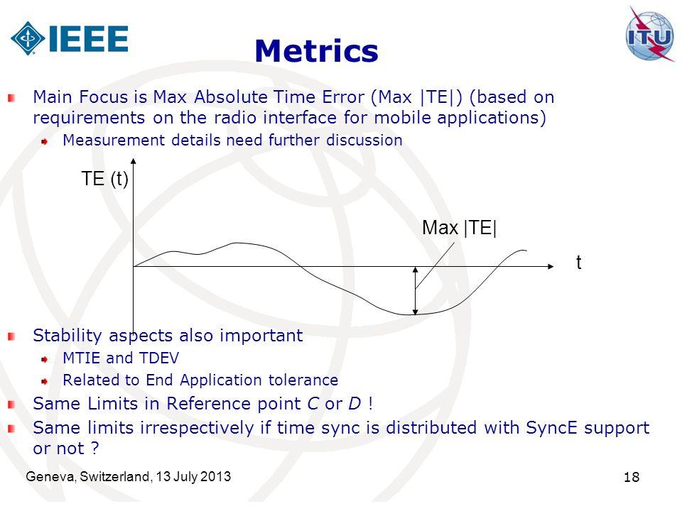 Metrics TE (t) Max |TE| t