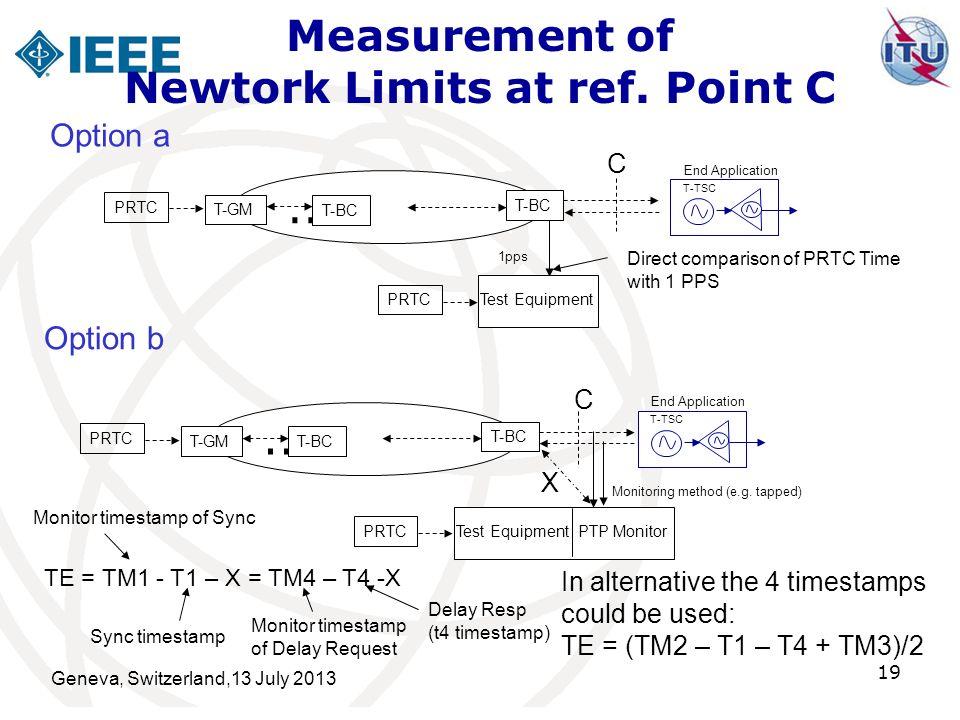 Measurement of Newtork Limits at ref. Point C