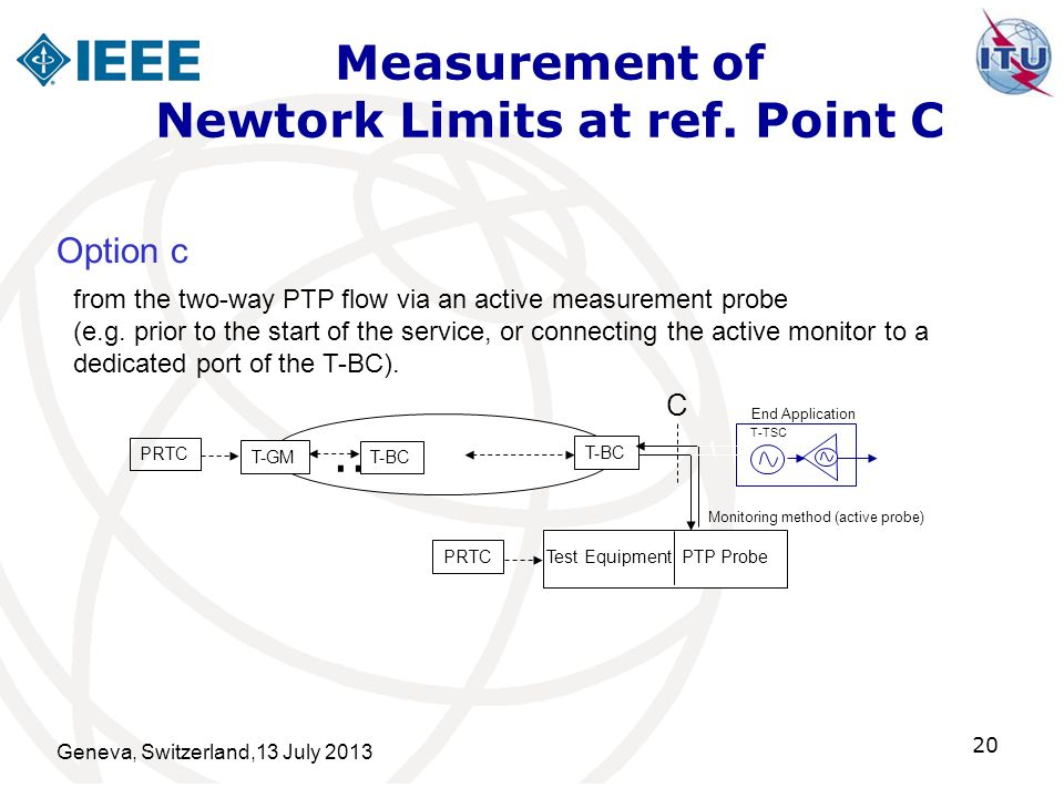Frequency and time/phase synchronization in Packet Networks