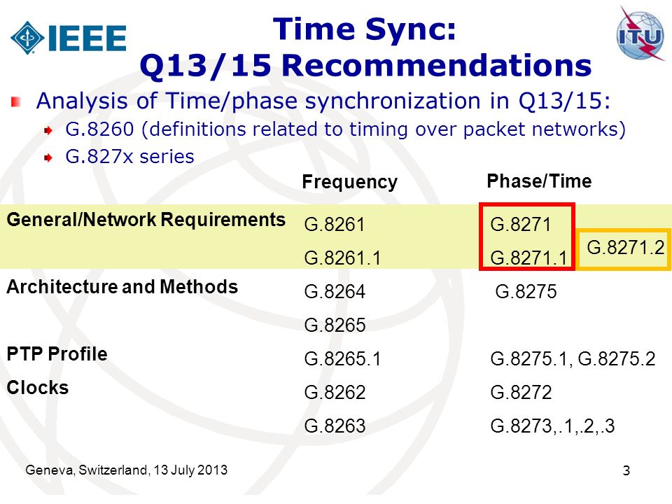 Time Sync: Q13/15 Recommendations