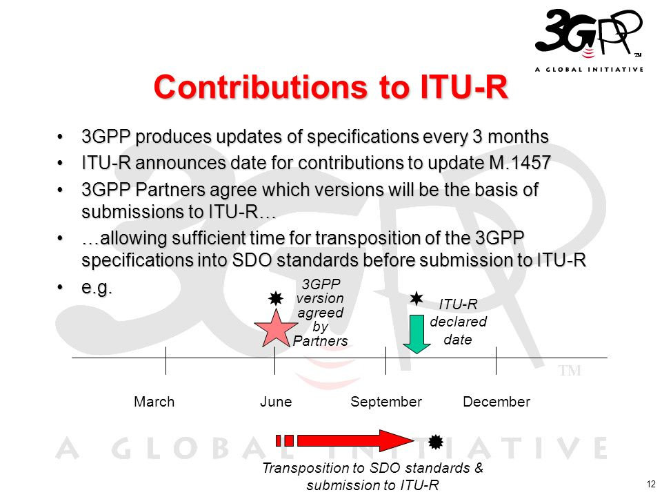 Contributions to ITU-R