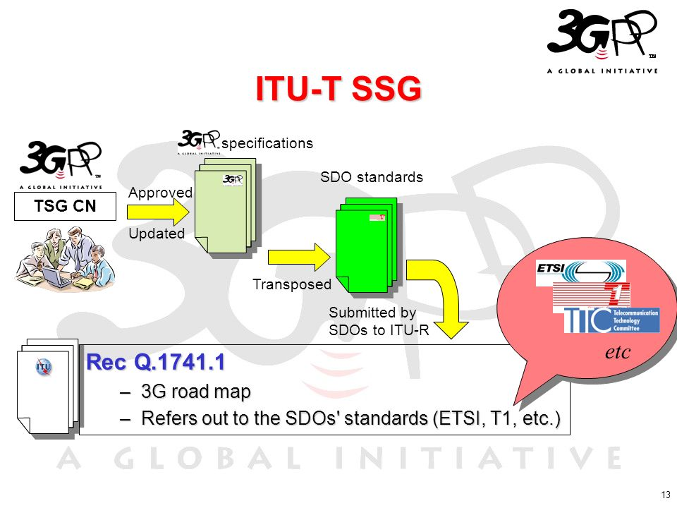 ITU-T SSG etc Rec Q.1741.1 3G road map