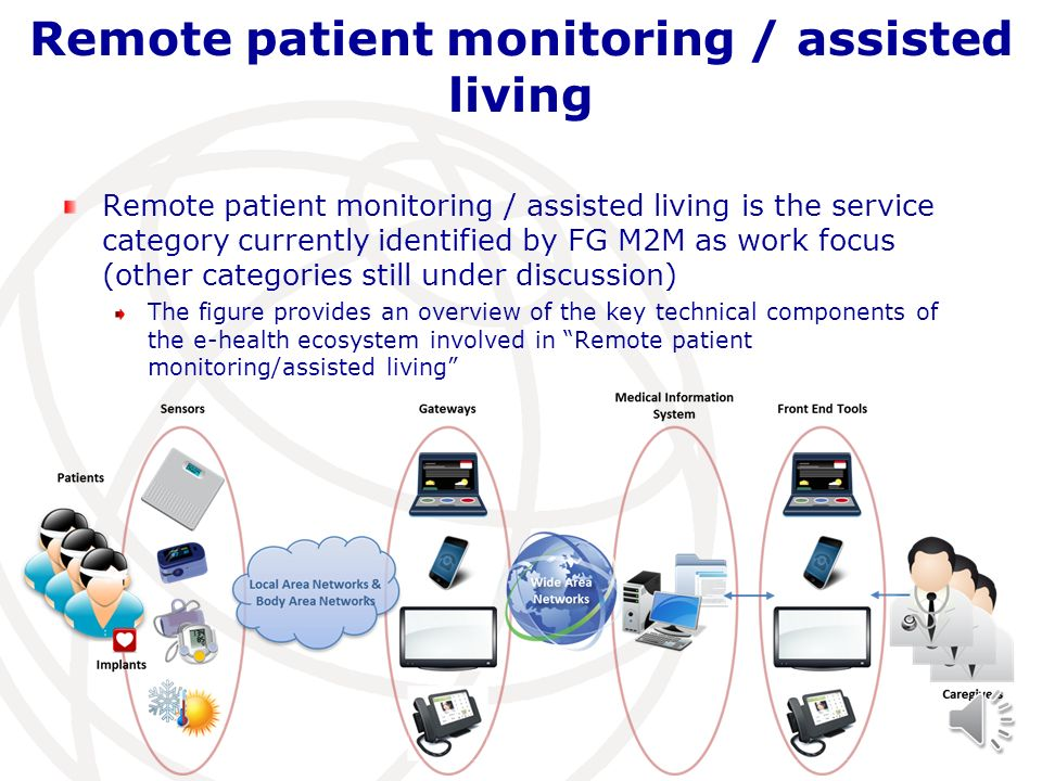 Remote patient monitoring / assisted living