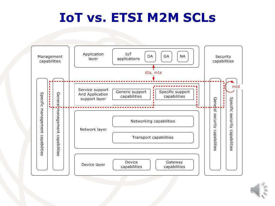 IoT vs. ETSI M2M SCLs