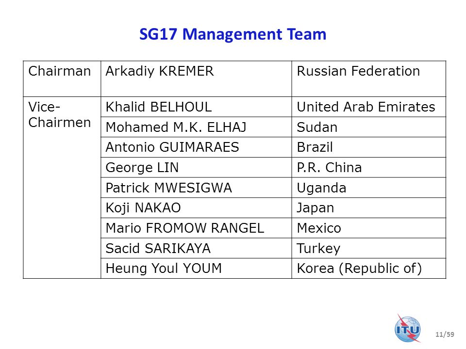 SG17 Management Team Chairman Arkadiy KREMER Russian Federation
