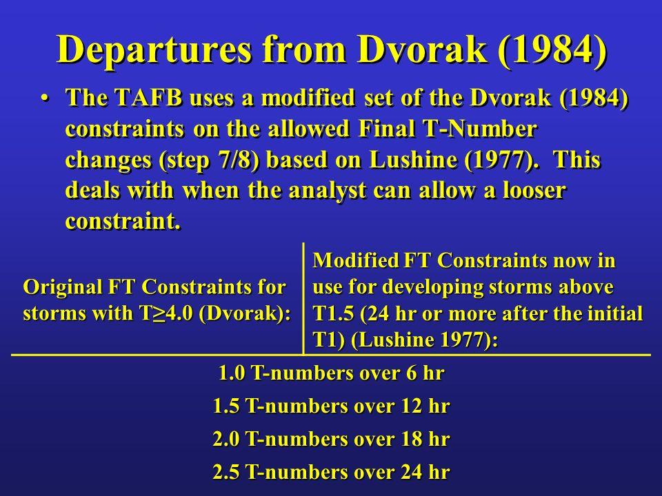 Departures from Dvorak (1984)