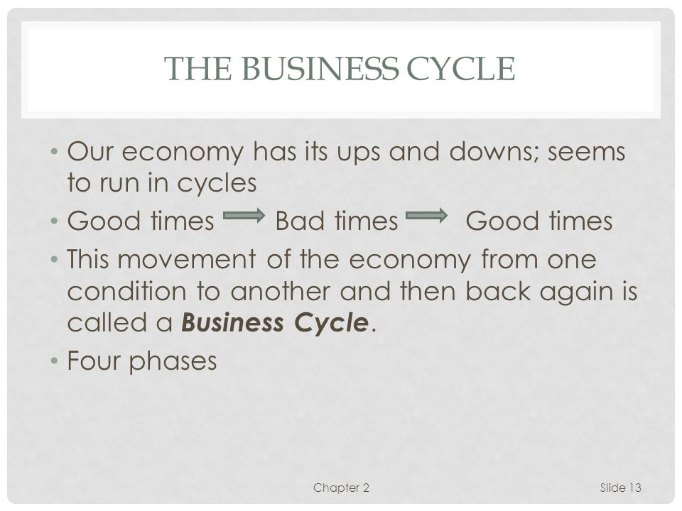 THE BUSINESS CYCLE Our economy has its ups and downs; seems to run in cycles. Good times Bad times Good times.