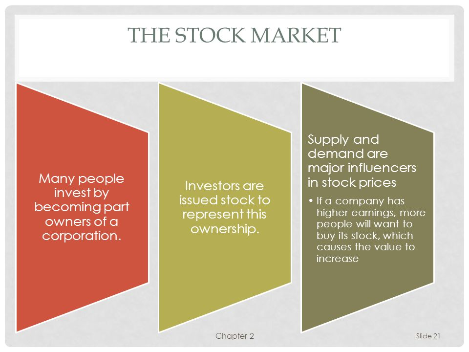 The Stock Market Many people invest by becoming part owners of a corporation. Investors are issued stock to represent this ownership.