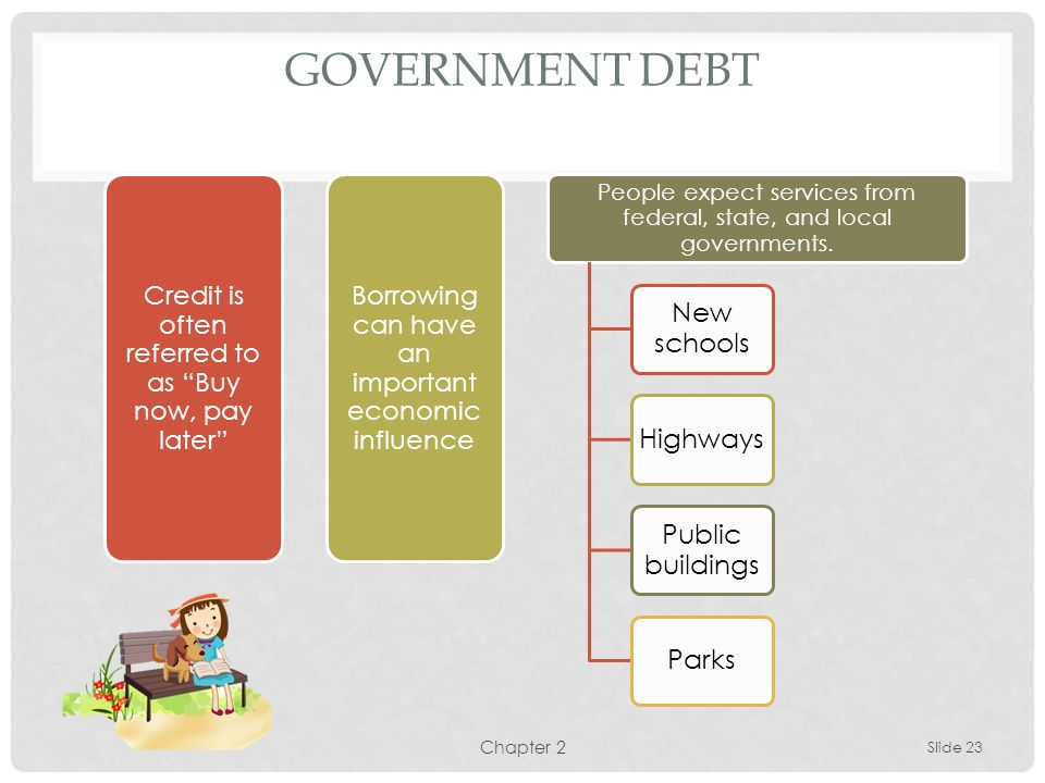 Government Debt New schools Highways Public buildings Parks