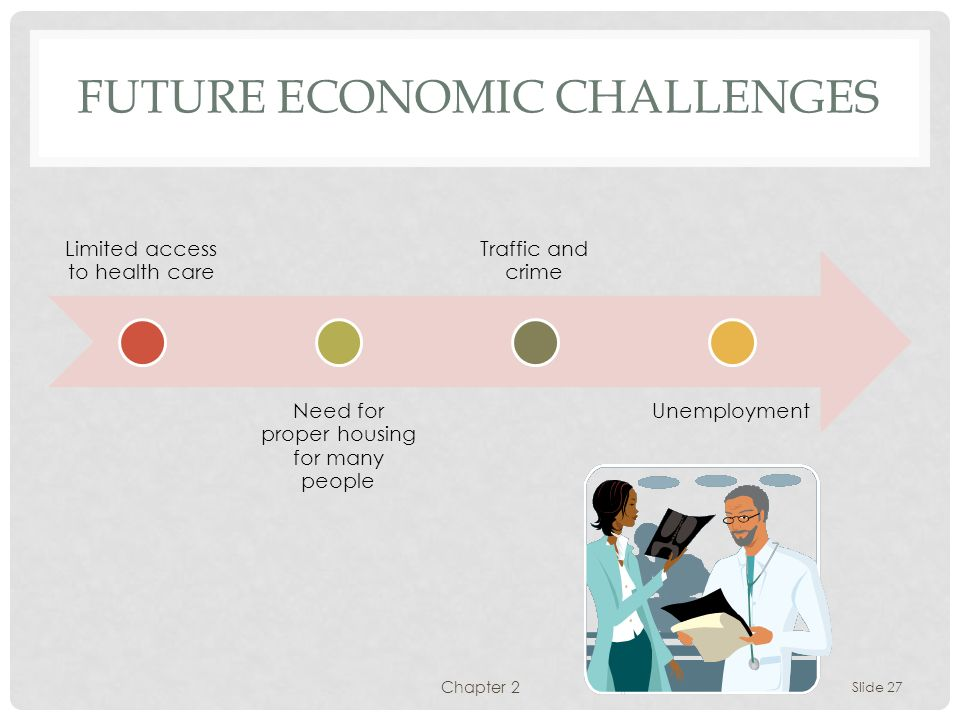 FUTURE ECONOMIC CHALLENGES