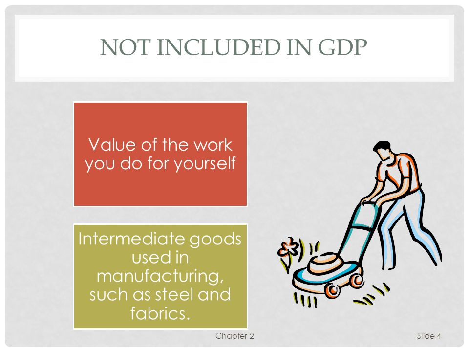 NOT Included in GDP Value of the work you do for yourself
