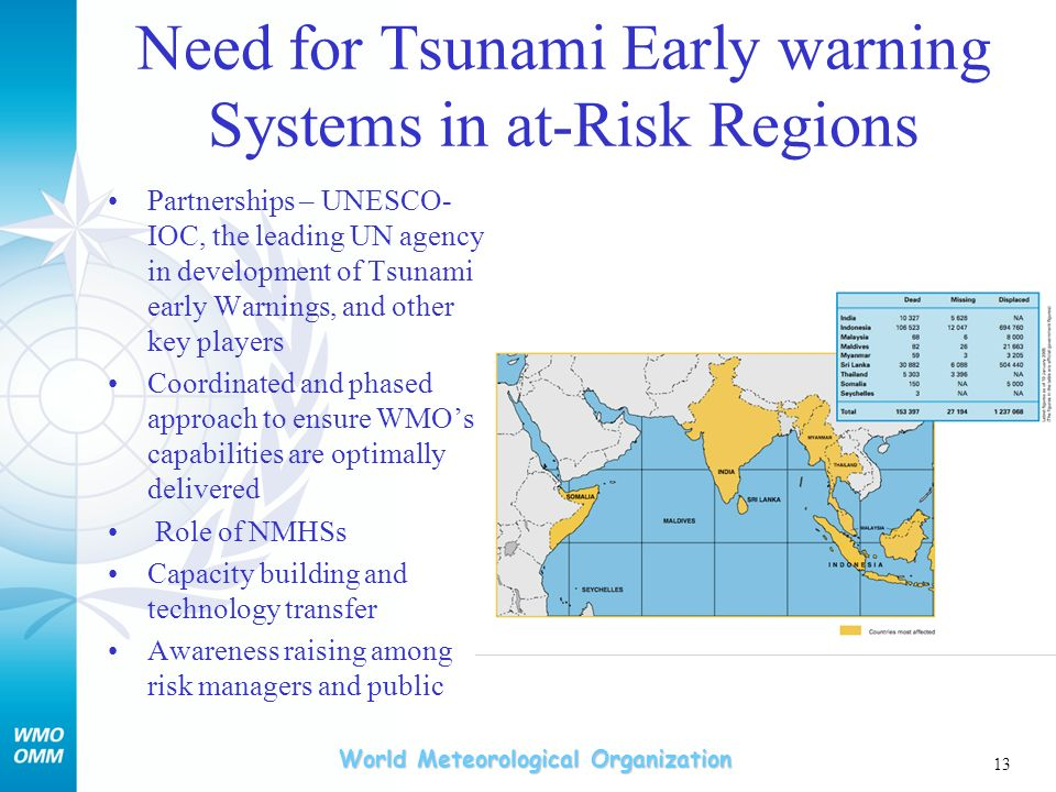 Need for Tsunami Early warning Systems in at-Risk Regions