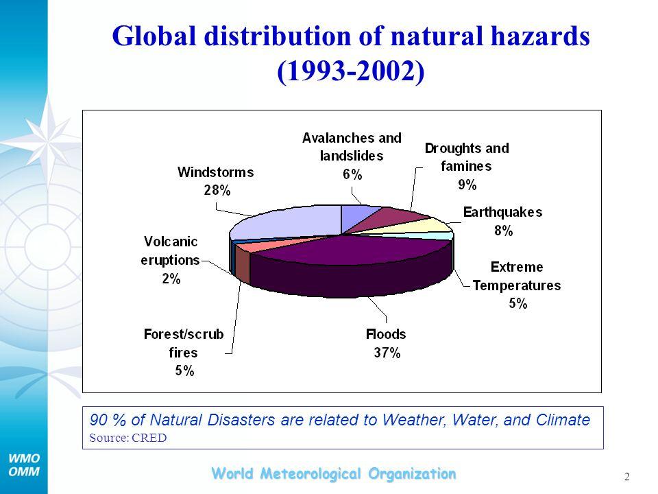 Global distribution of natural hazards (1993-2002)