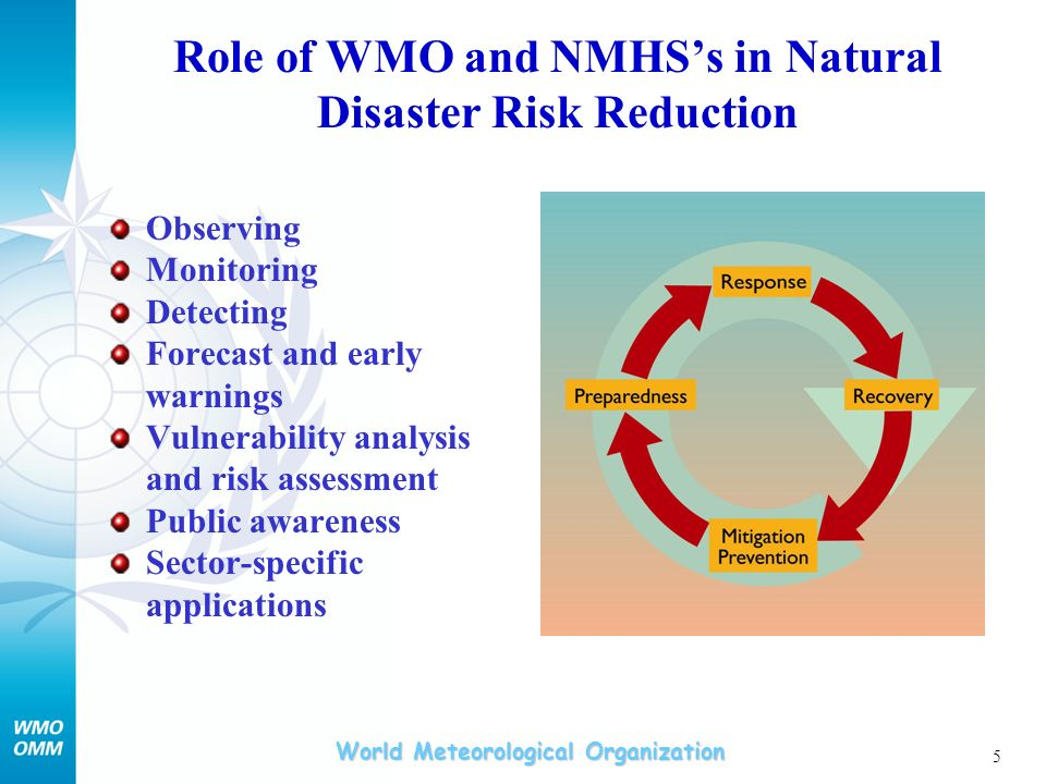 Role of WMO and NMHS's in Natural Disaster Risk Reduction