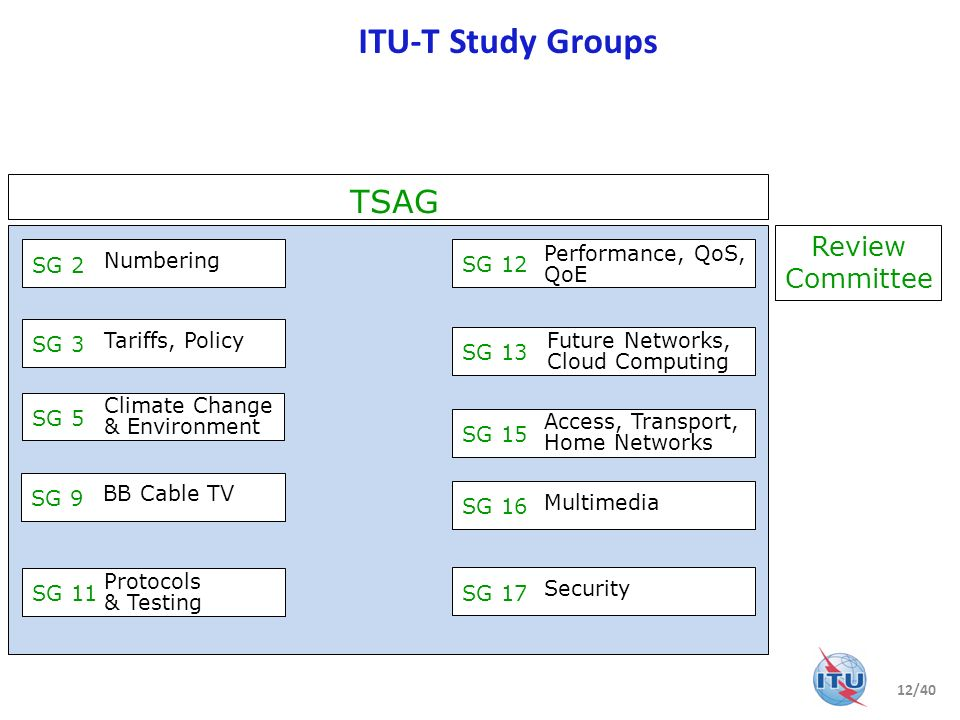 ITU-T Study Groups TSAG Review Committee Numbering SG 2