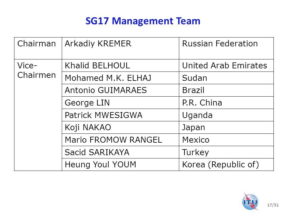 SG17 Management Team Chairman Arkadiy KREMER Russian Federation