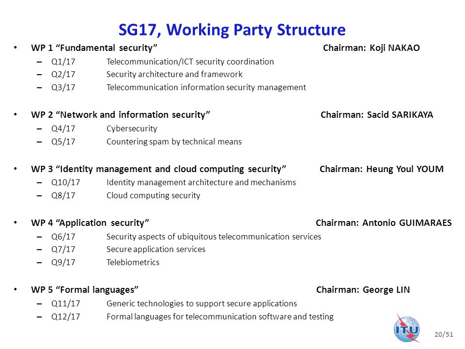 SG17, Working Party Structure