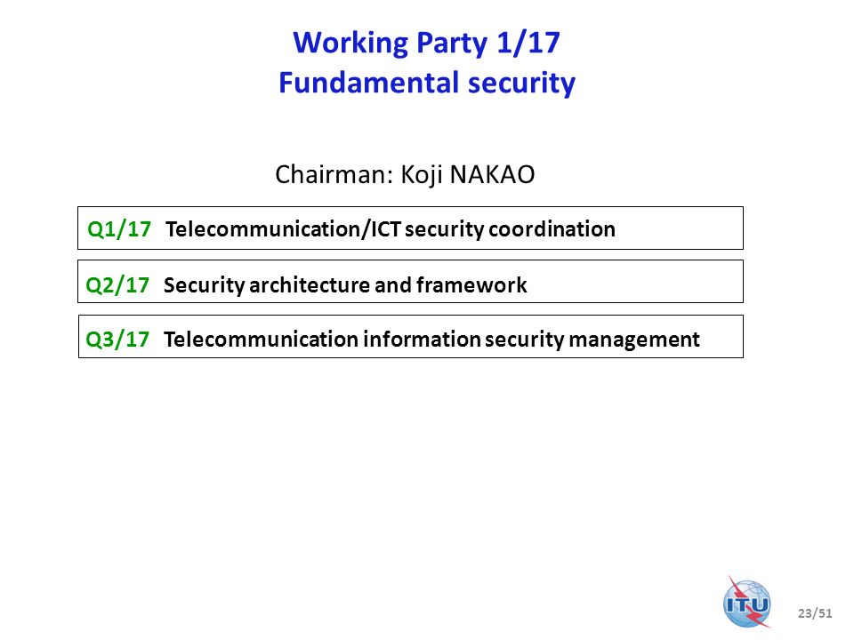 Working Party 1/17 Fundamental security
