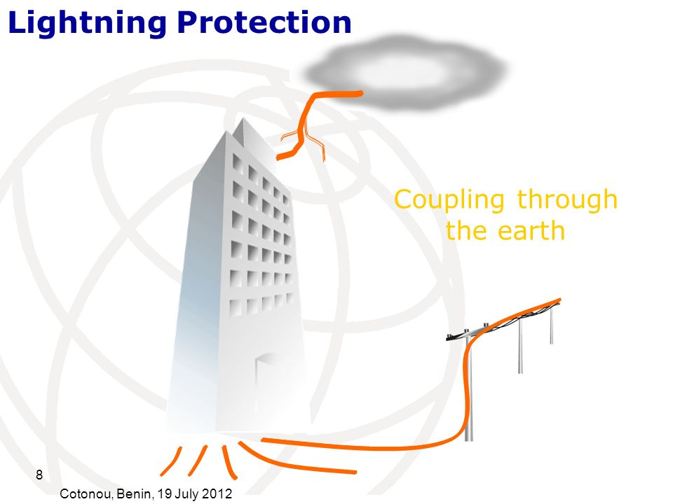 Lightning Protection Coupling through the earth