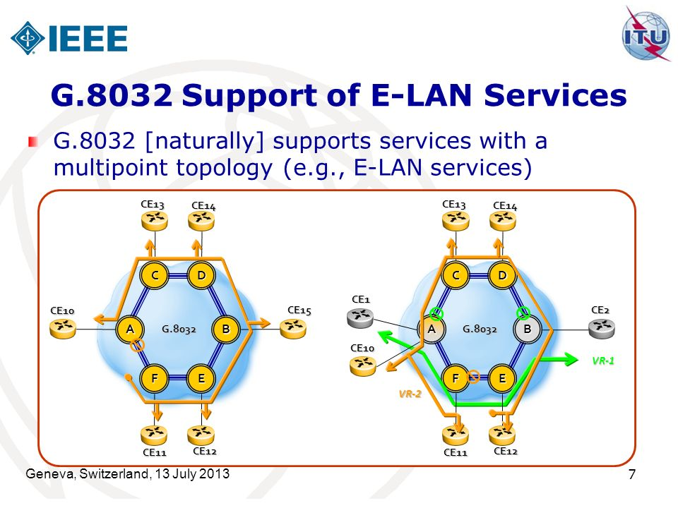 G.8032 Support of E-LAN Services