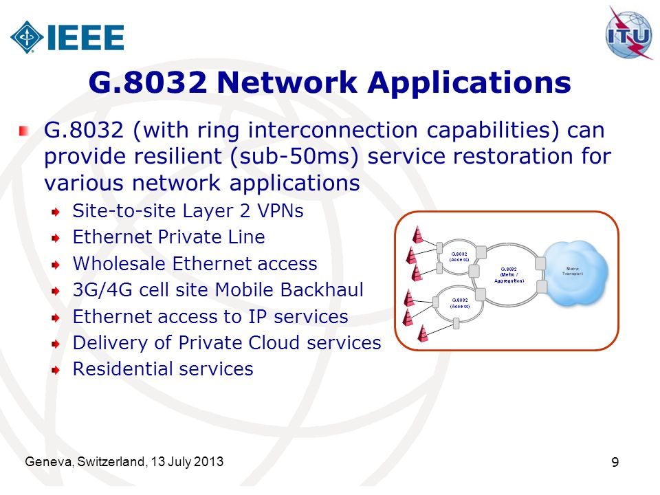 G.8032 Network Applications